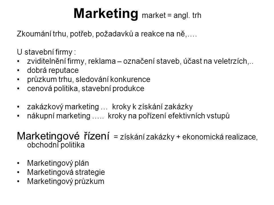 Marketing market = angl. trh