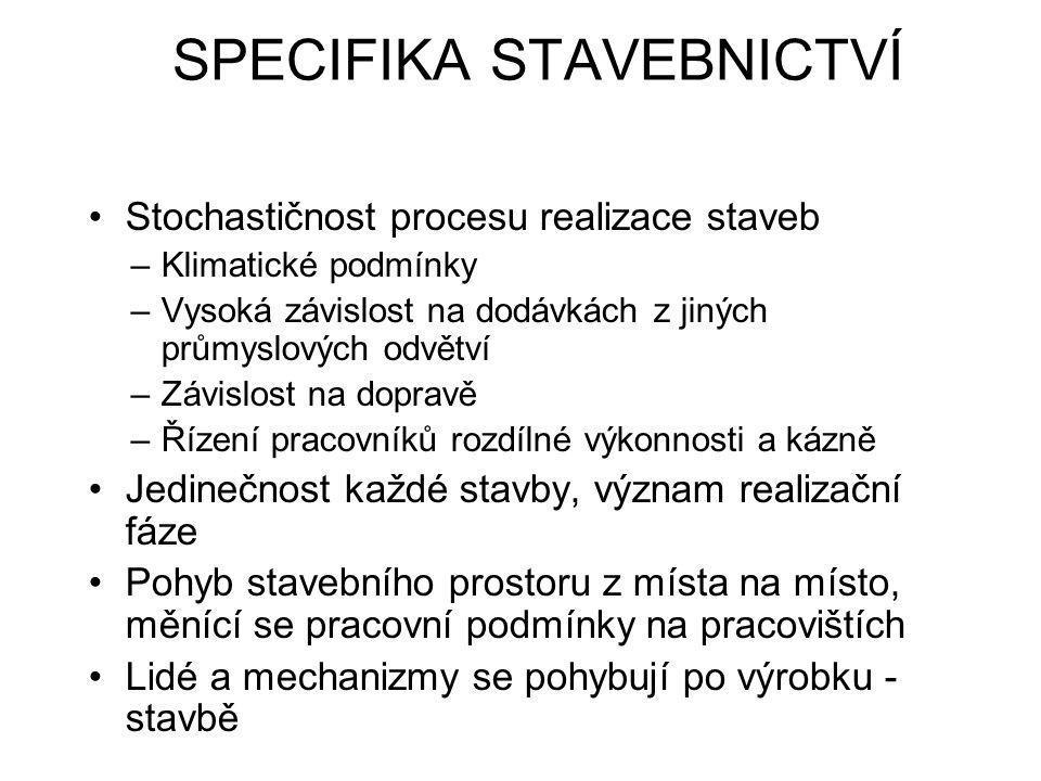 SPECIFIKA STAVEBNICTVÍ