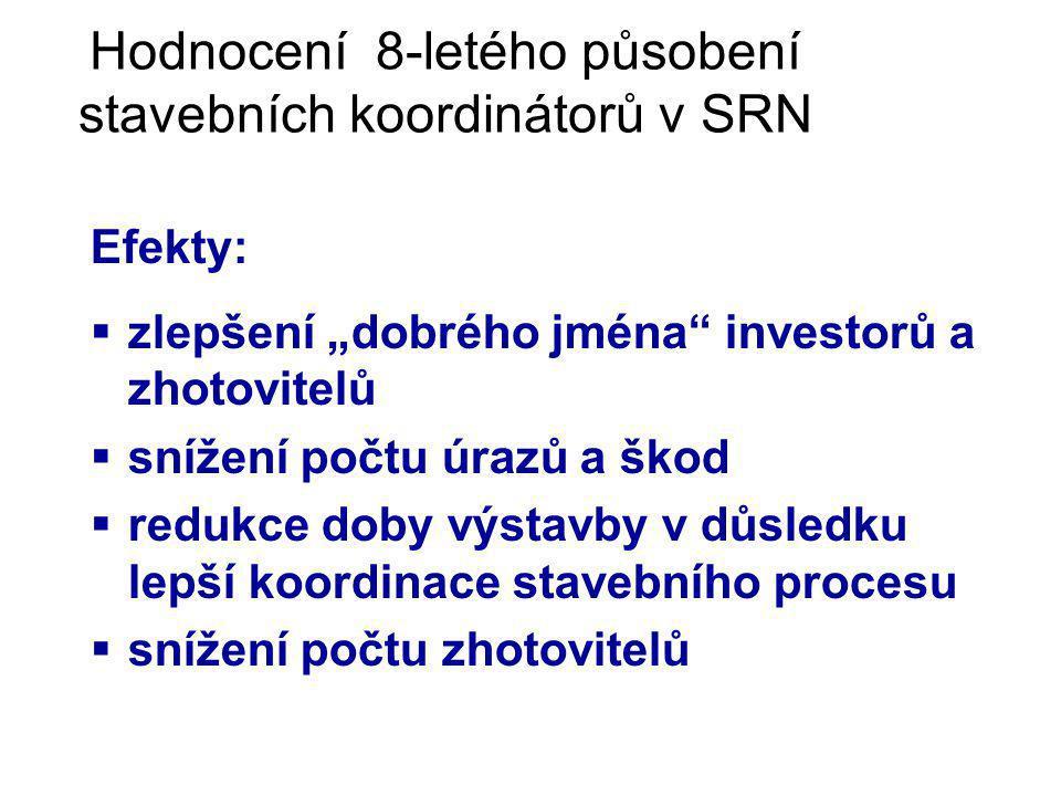 Hodnocení 8-letého působení stavebních koordinátorů v SRN