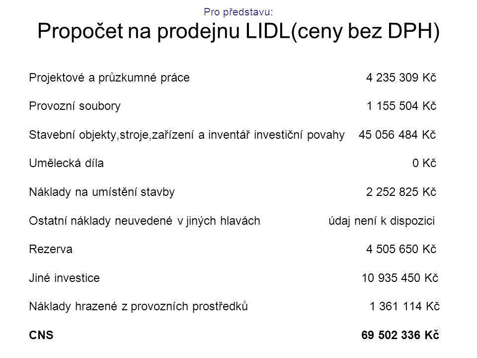 Pro představu: Propočet na prodejnu LIDL(ceny bez DPH)