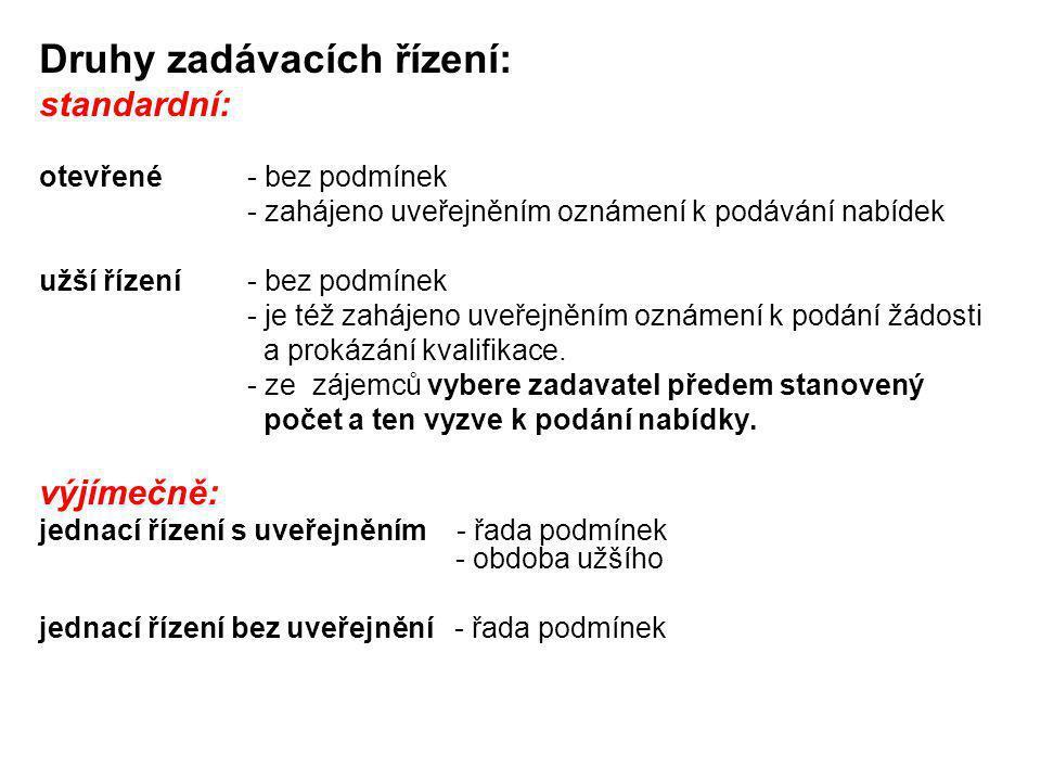 Druhy zadávacích řízení: