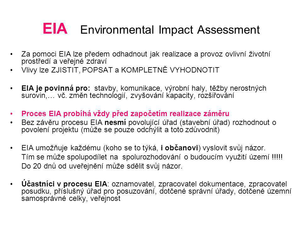 EIA Environmental Impact Assessment