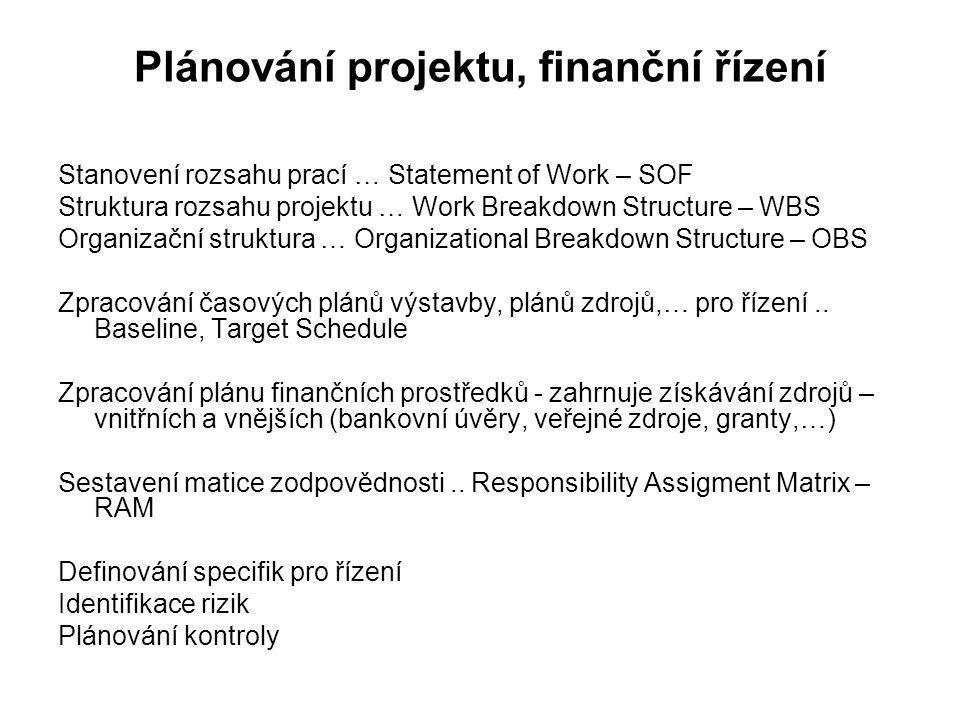 Plánování projektu, finanční řízení