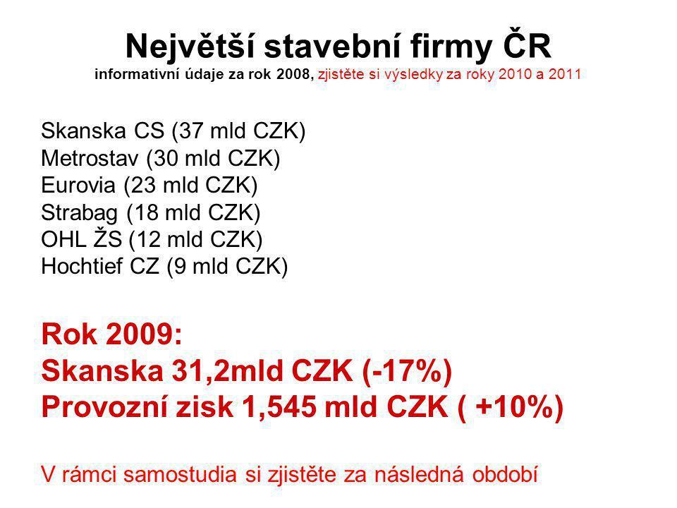 Největší stavební firmy ČR informativní údaje za rok 2008, zjistěte si výsledky za roky 2010 a 2011