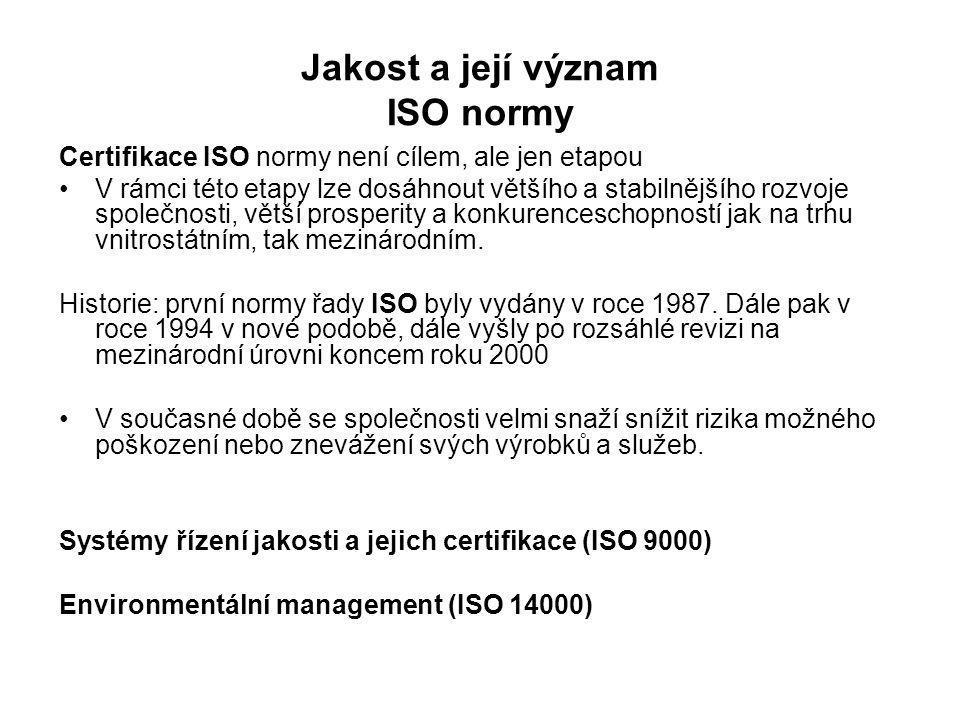 Jakost a její význam ISO normy