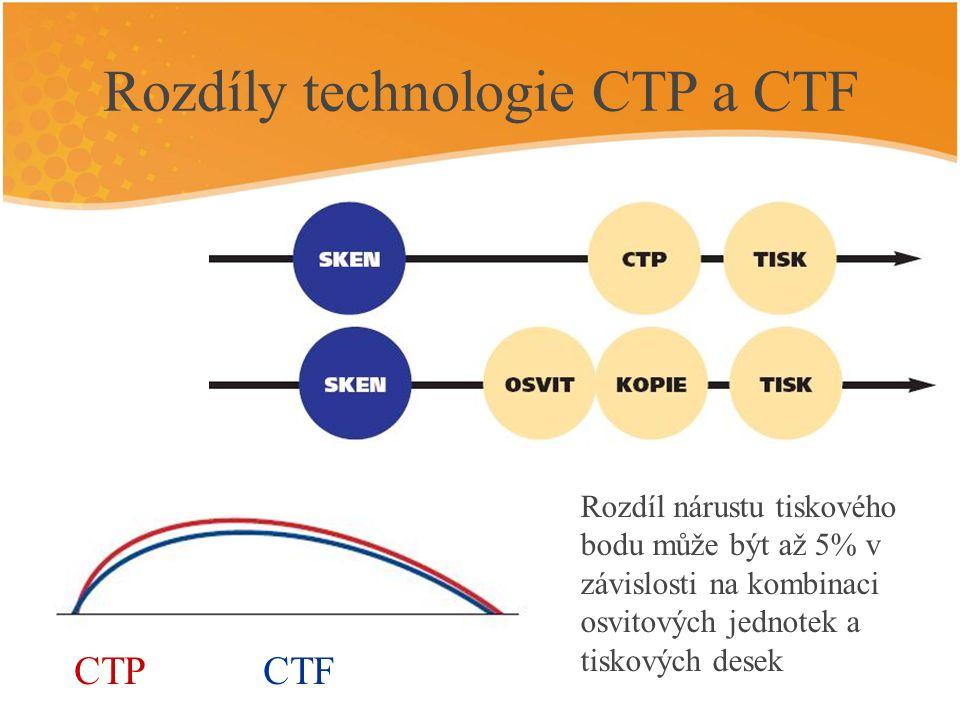 Rozdíly technologie CTP a CTF