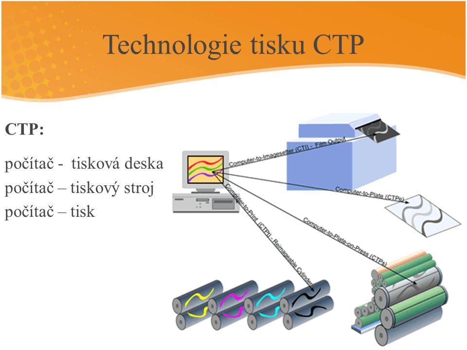 Technologie tisku CTP CTP: počítač - tisková deska