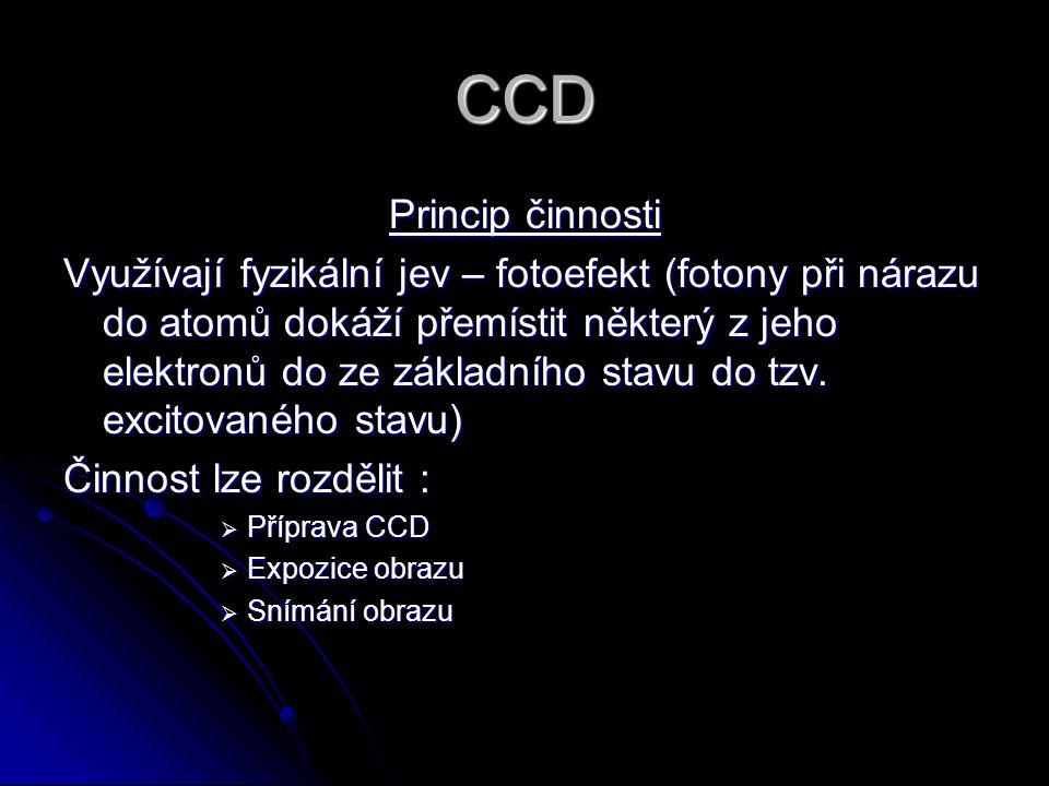 CCD Princip činnosti.