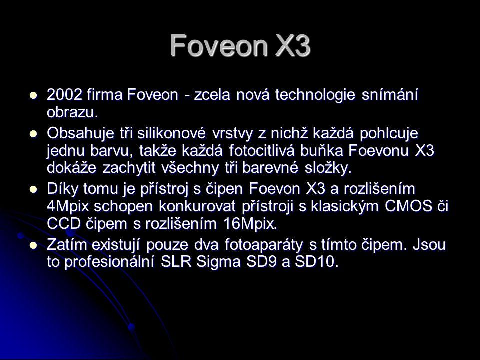 Foveon X3 2002 firma Foveon - zcela nová technologie snímání obrazu.