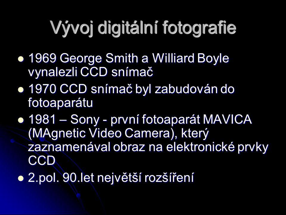 Vývoj digitální fotografie