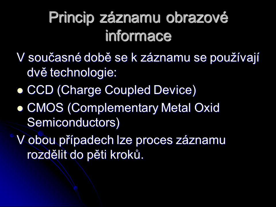 Princip záznamu obrazové informace