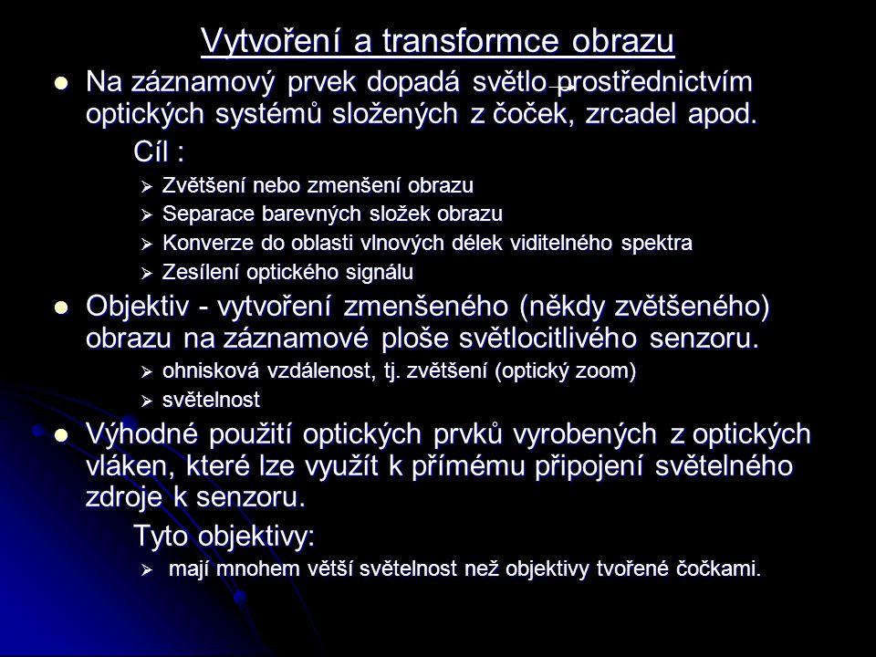 Vytvoření a transformce obrazu