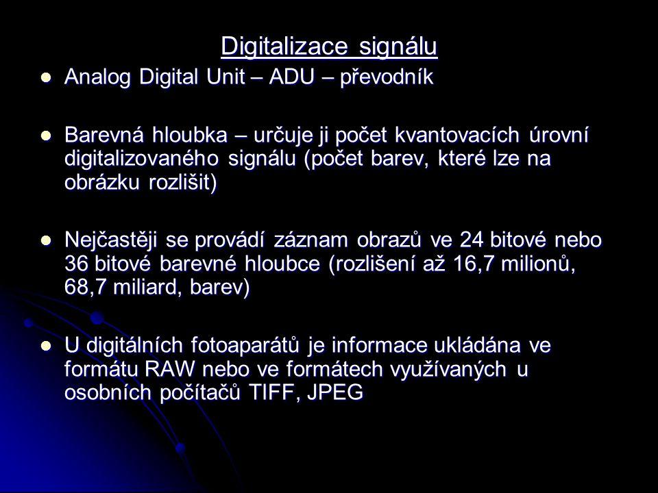 Digitalizace signálu Analog Digital Unit – ADU – převodník