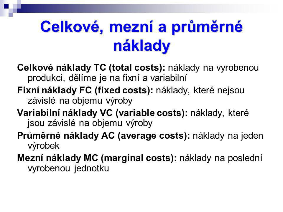 Celkové, mezní a průměrné náklady
