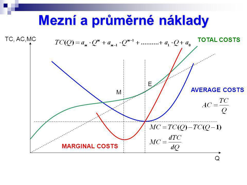 Mezní a průměrné náklady