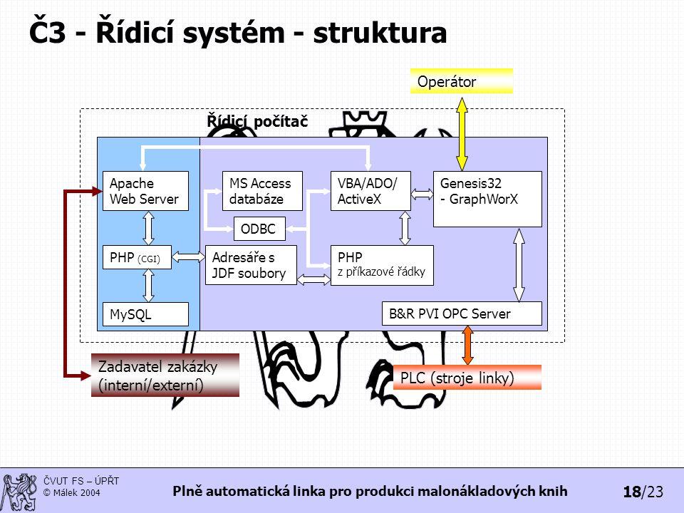 Č3 - Řídicí systém - struktura