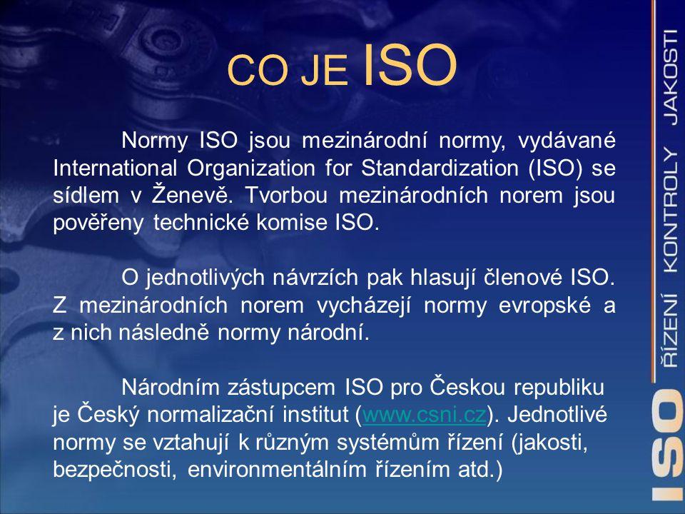 CO JE ISO