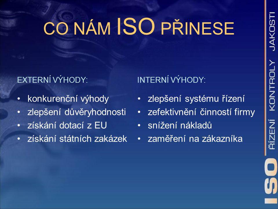 CO NÁM ISO PŘINESE konkurenční výhody zlepšení důvěryhodnosti