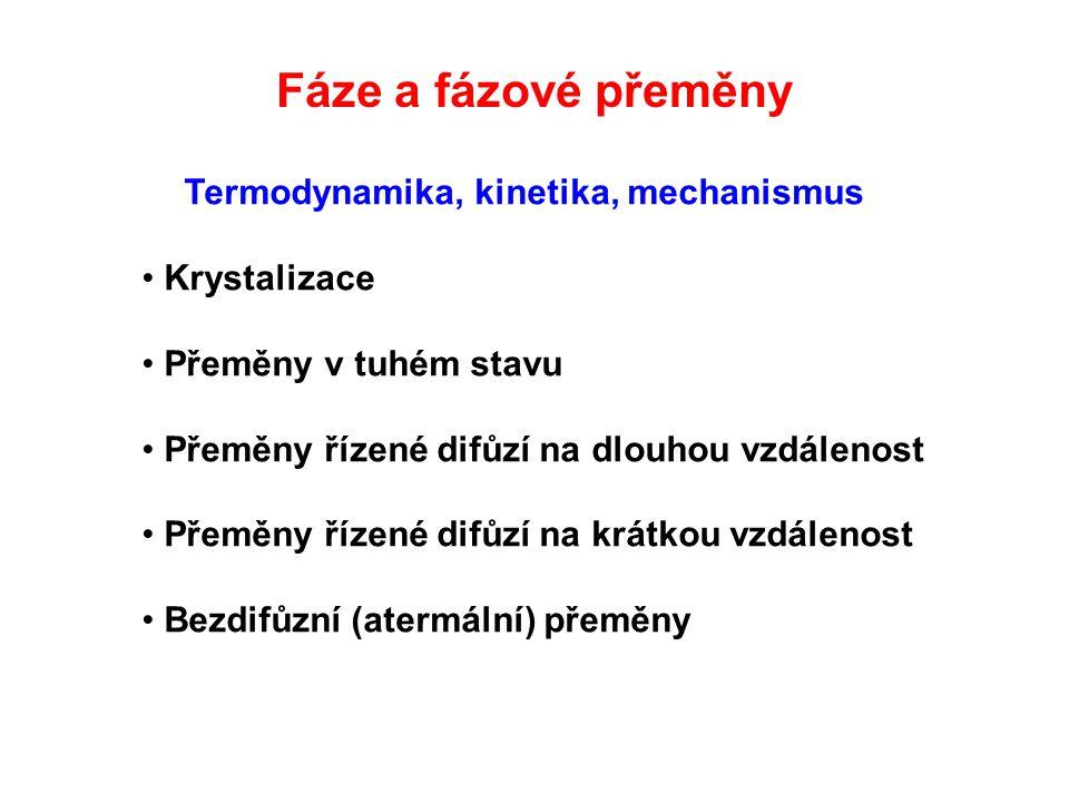 Fáze a fázové přeměny Termodynamika, kinetika, mechanismus