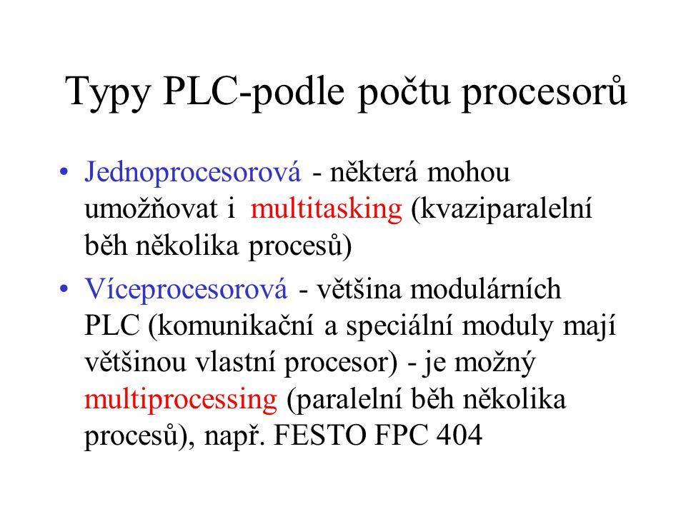 Typy PLC-podle počtu procesorů