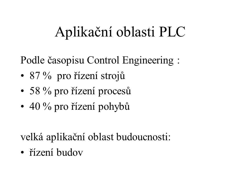 Aplikační oblasti PLC Podle časopisu Control Engineering :