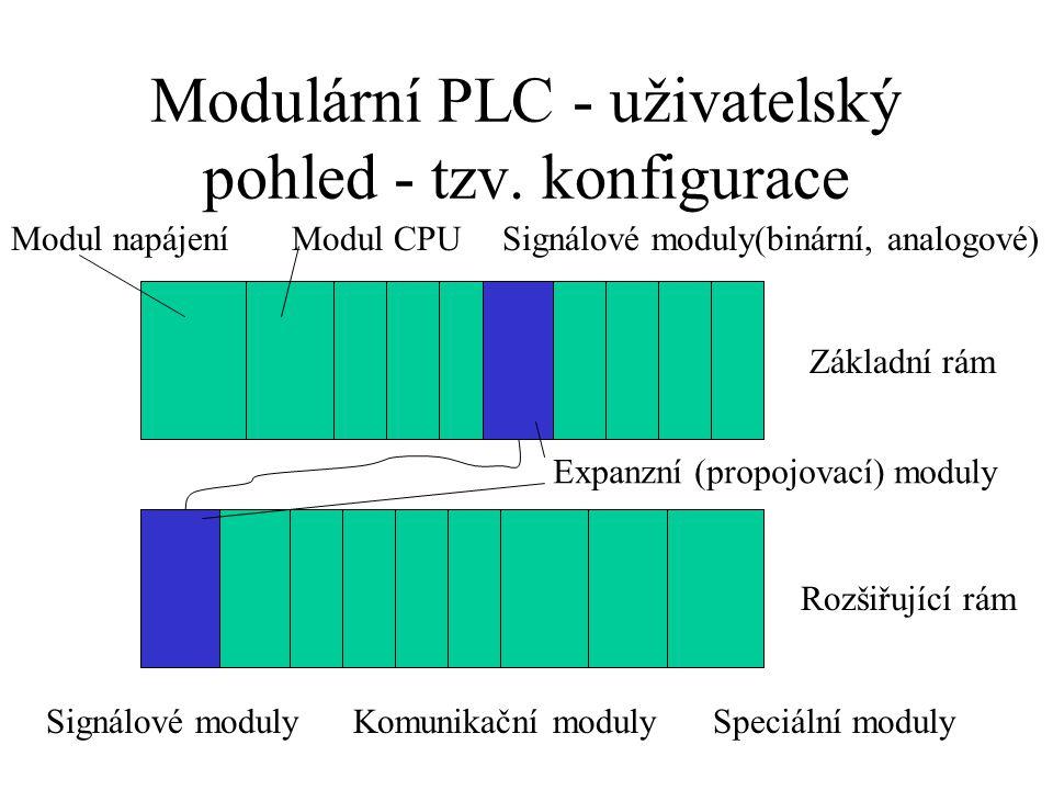 Modulární PLC - uživatelský pohled - tzv. konfigurace