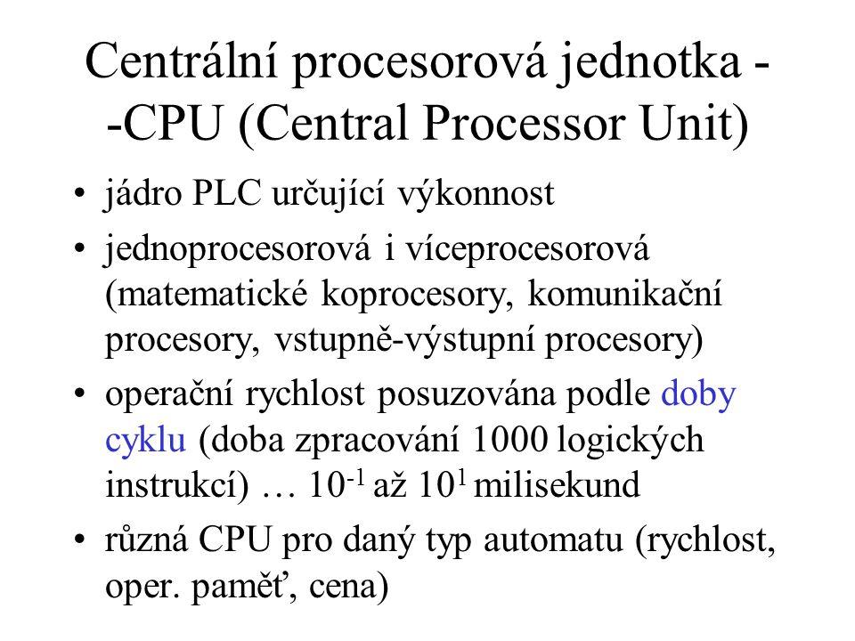 Centrální procesorová jednotka - -CPU (Central Processor Unit)