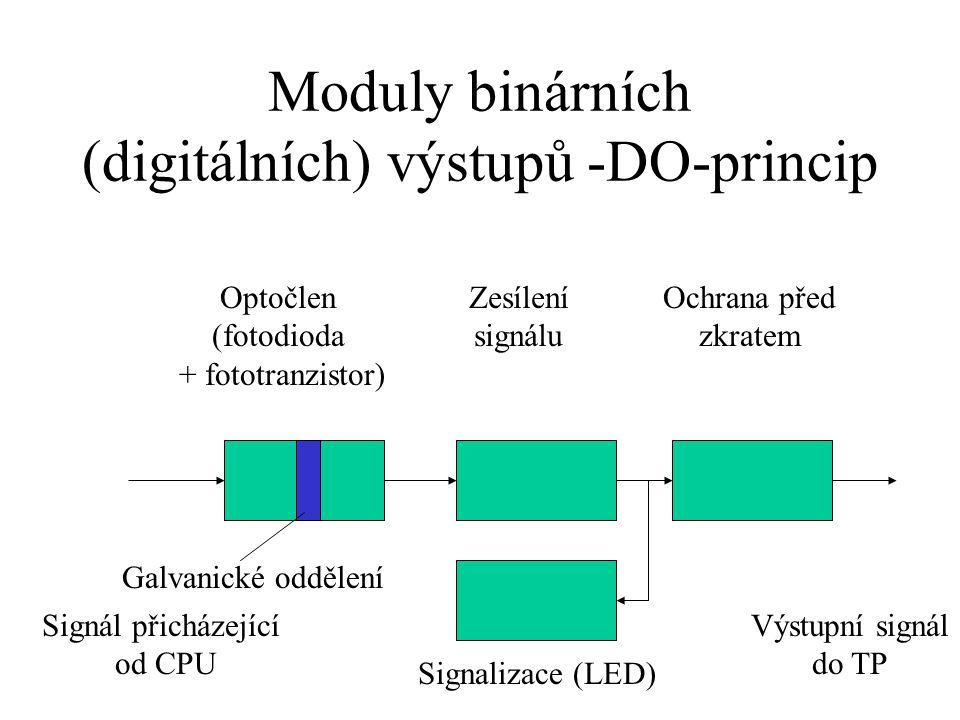 Moduly binárních (digitálních) výstupů -DO-princip
