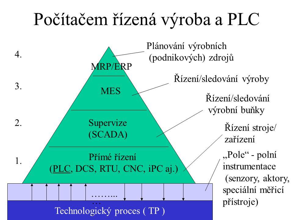 Počítačem řízená výroba a PLC