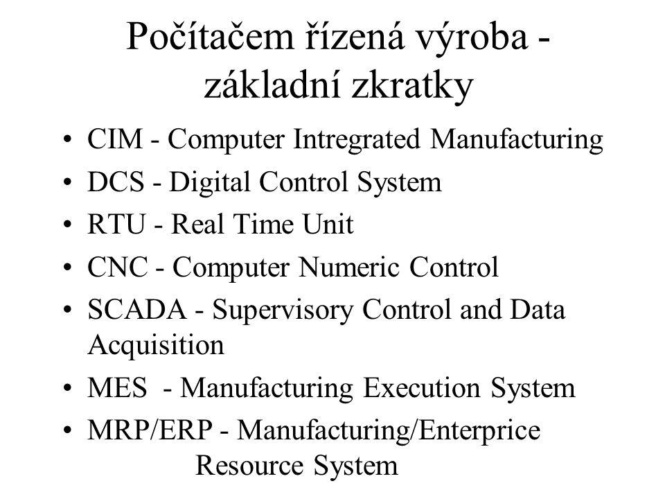 Počítačem řízená výroba -základní zkratky