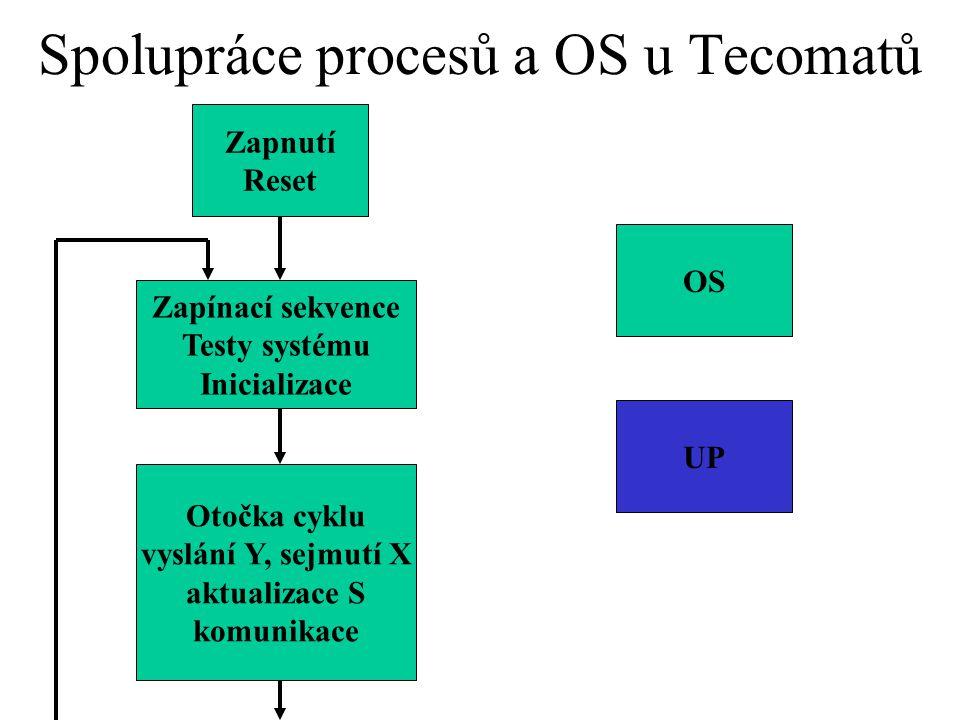 Spolupráce procesů a OS u Tecomatů