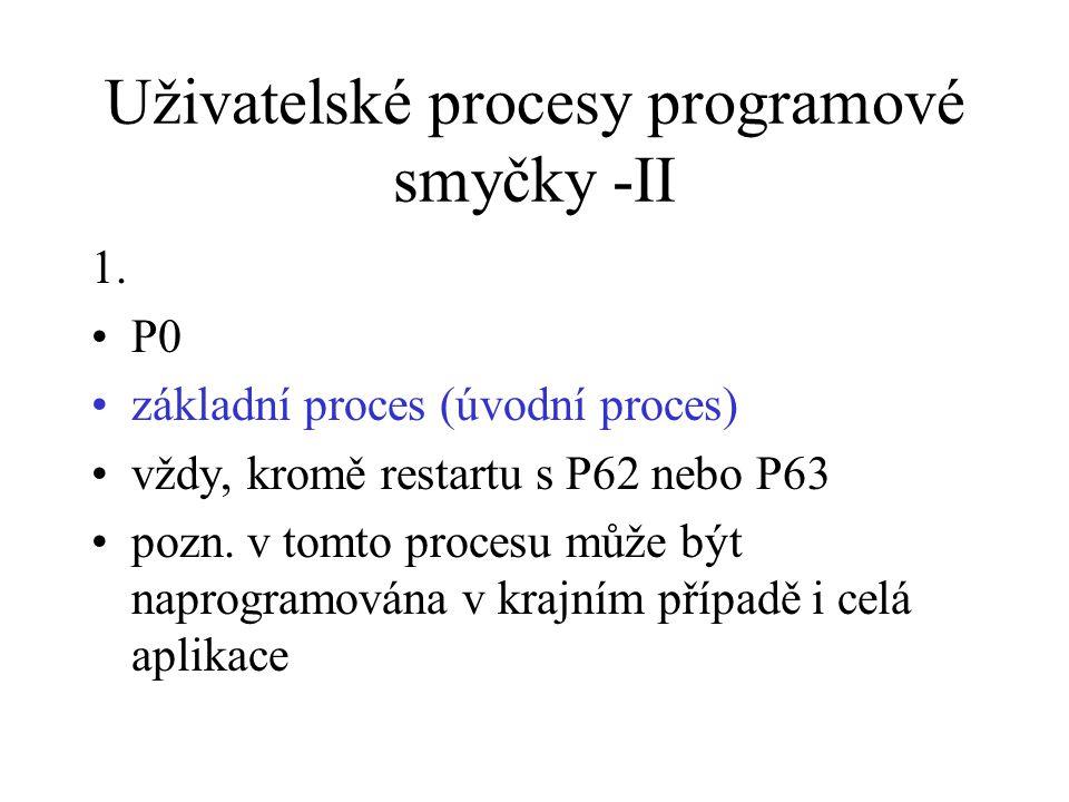 Uživatelské procesy programové smyčky -II