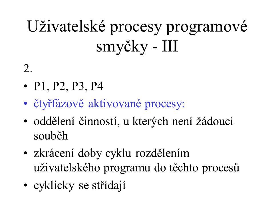 Uživatelské procesy programové smyčky - III