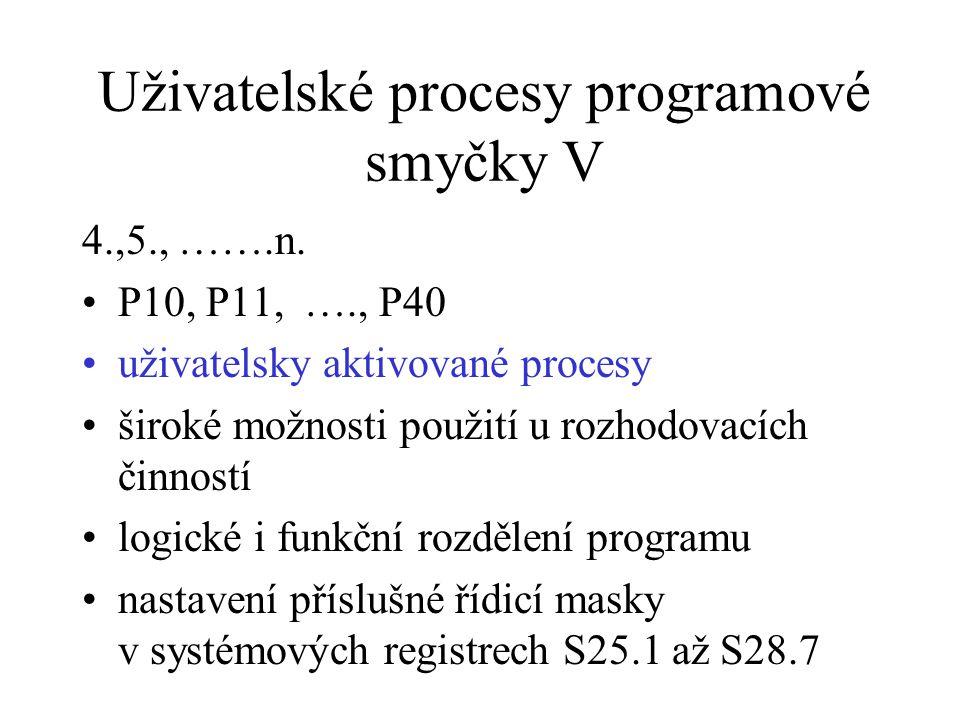 Uživatelské procesy programové smyčky V