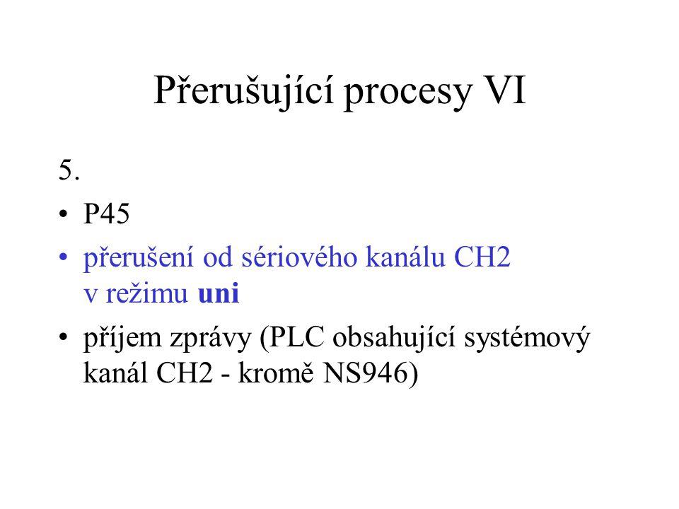 Přerušující procesy VI
