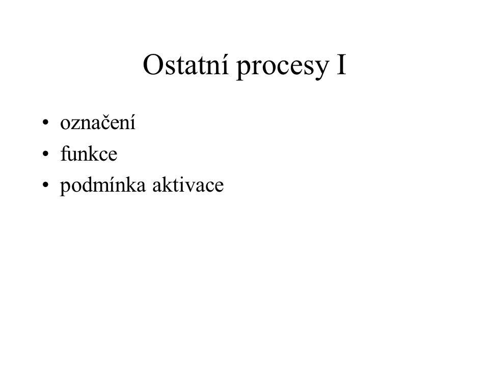 Ostatní procesy I označení funkce podmínka aktivace