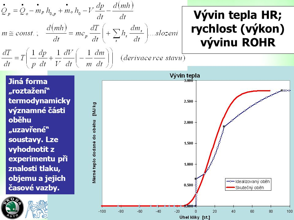 Vývin tepla HR; rychlost (výkon) vývinu ROHR