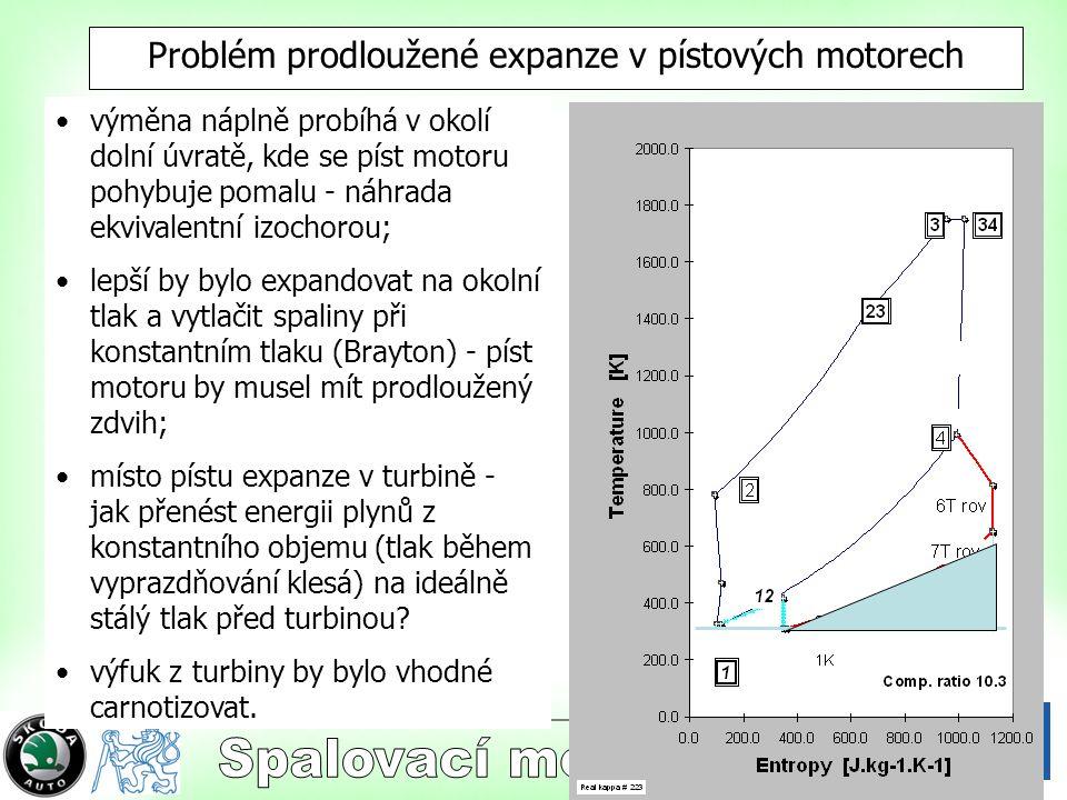 Problém prodloužené expanze v pístových motorech