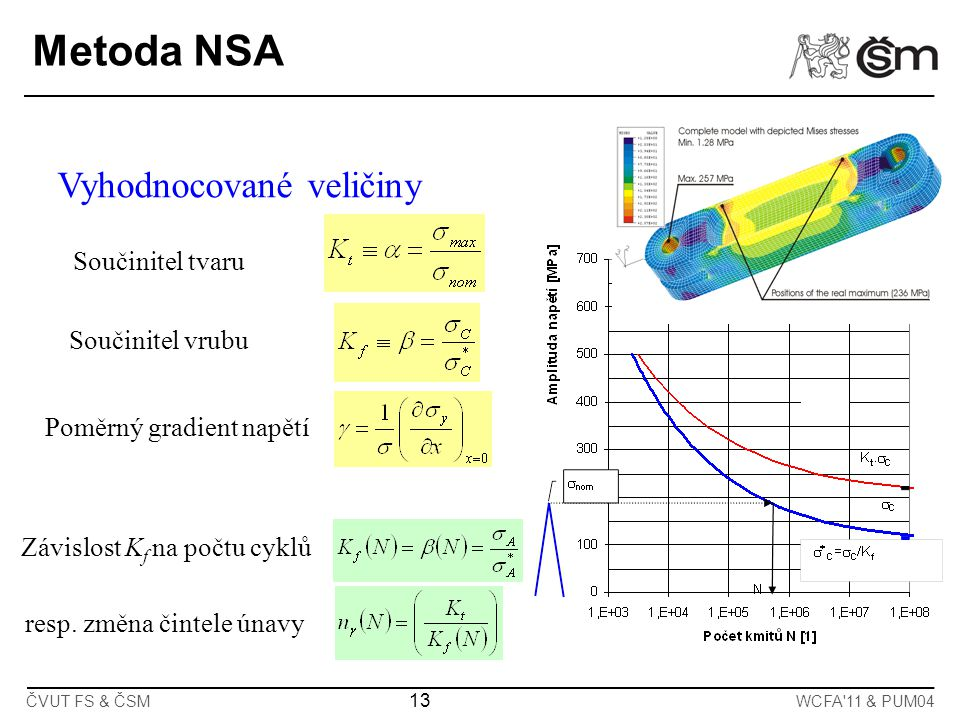 Metoda NSA Vyhodnocované veličiny Součinitel tvaru Součinitel vrubu