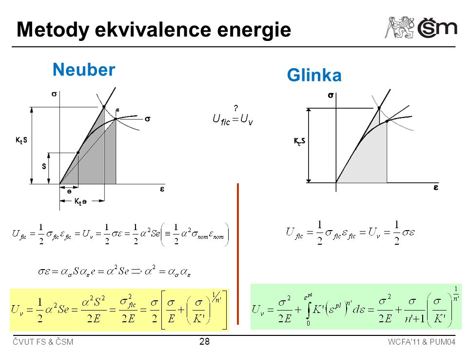 Metody ekvivalence energie