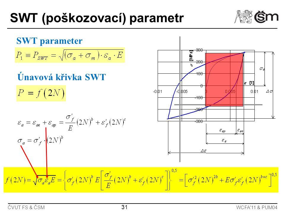 SWT (poškozovací) parametr