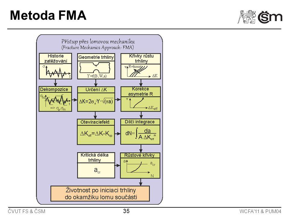 Metoda FMA ČVUT FS & ČSM WCFA 11 & PUM04
