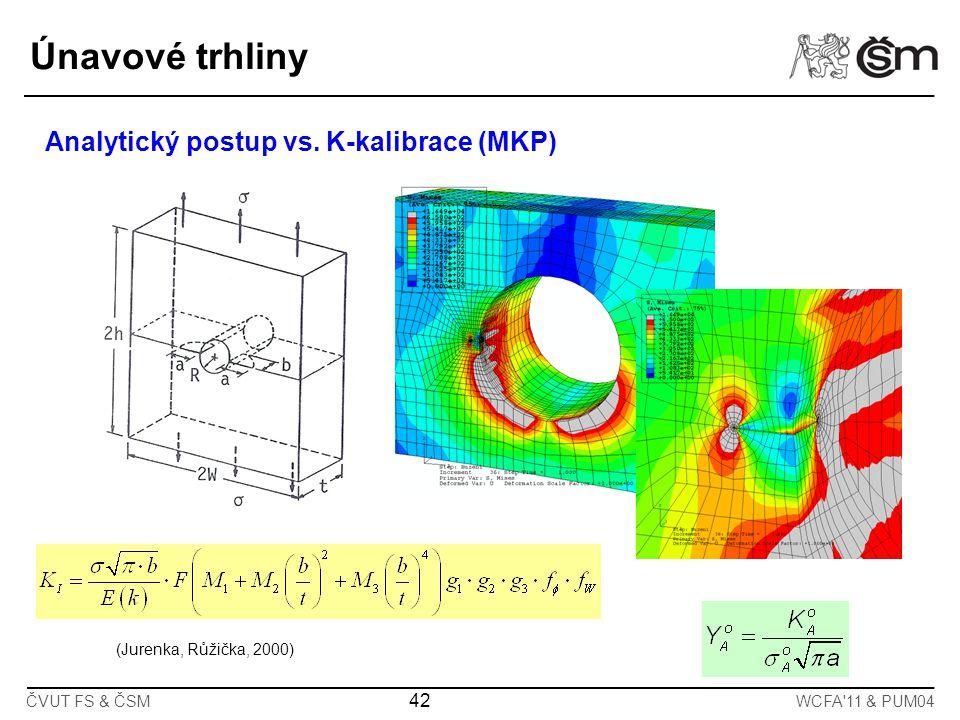 Analytický postup vs. K-kalibrace (MKP)