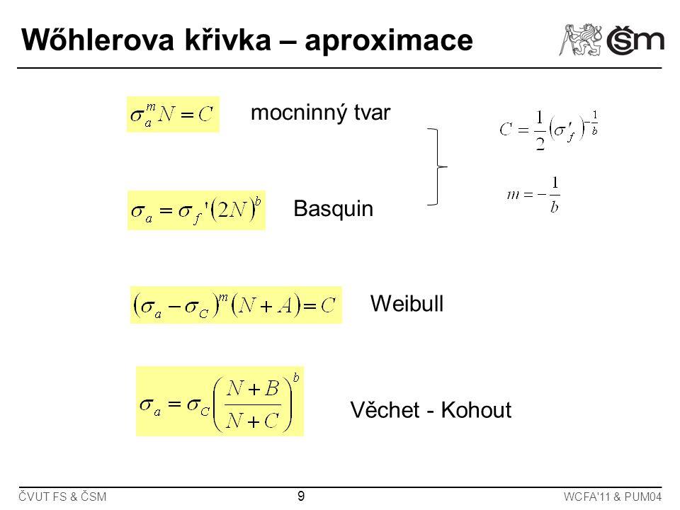 Wőhlerova křivka – aproximace