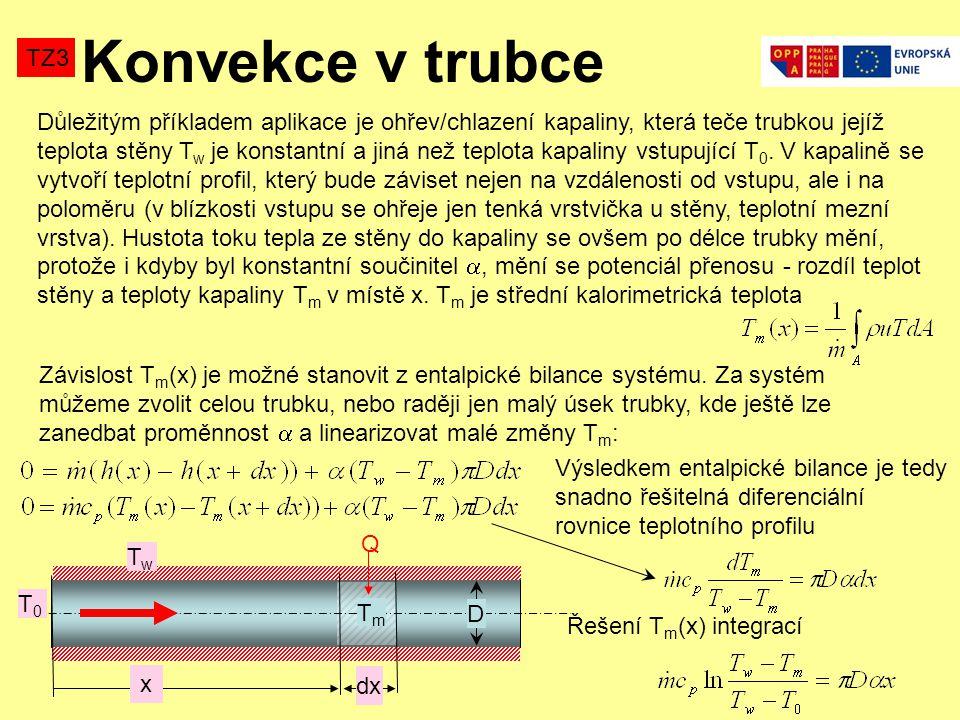 Konvekce v trubce TZ3.