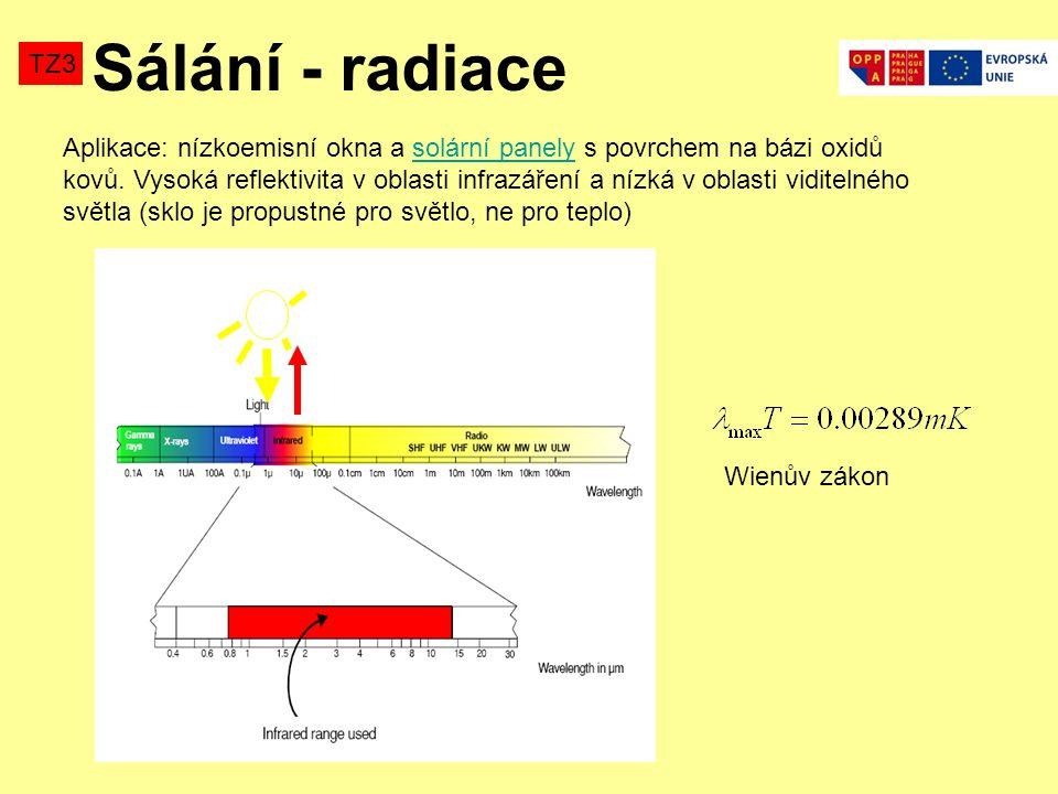 Sálání - radiace TZ3.