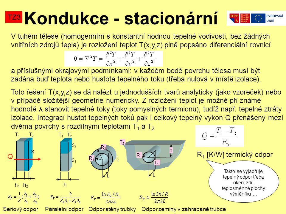 Kondukce - stacionární