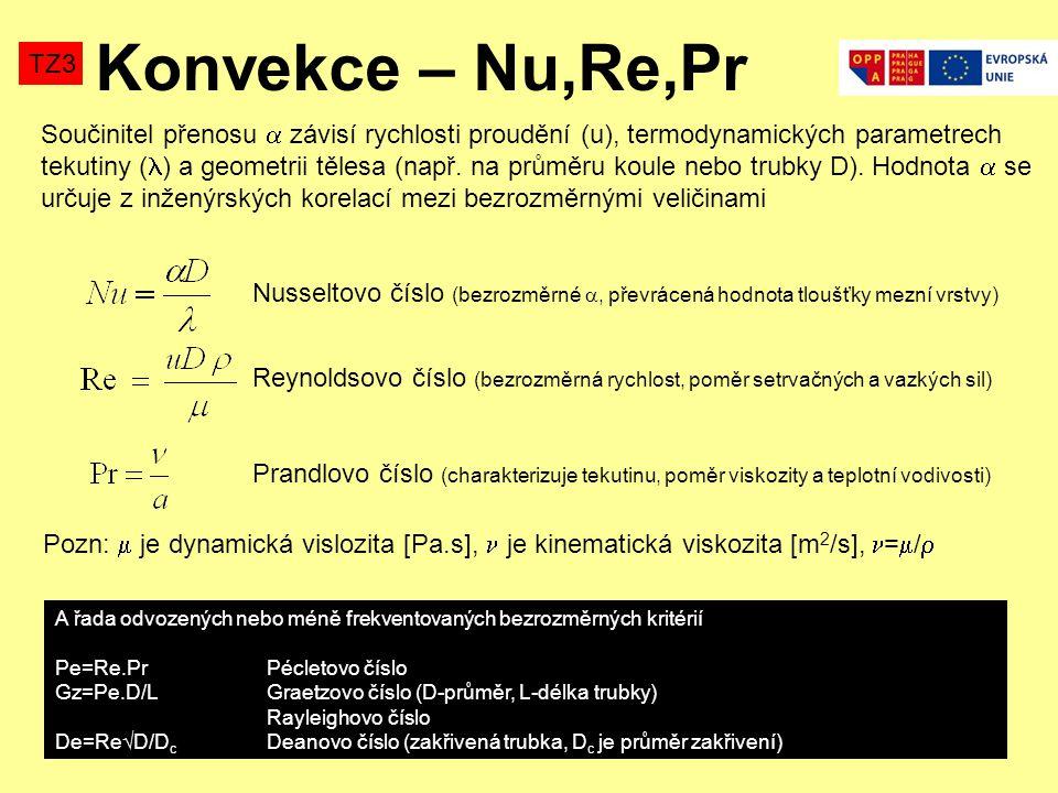 Konvekce – Nu,Re,Pr TZ3.