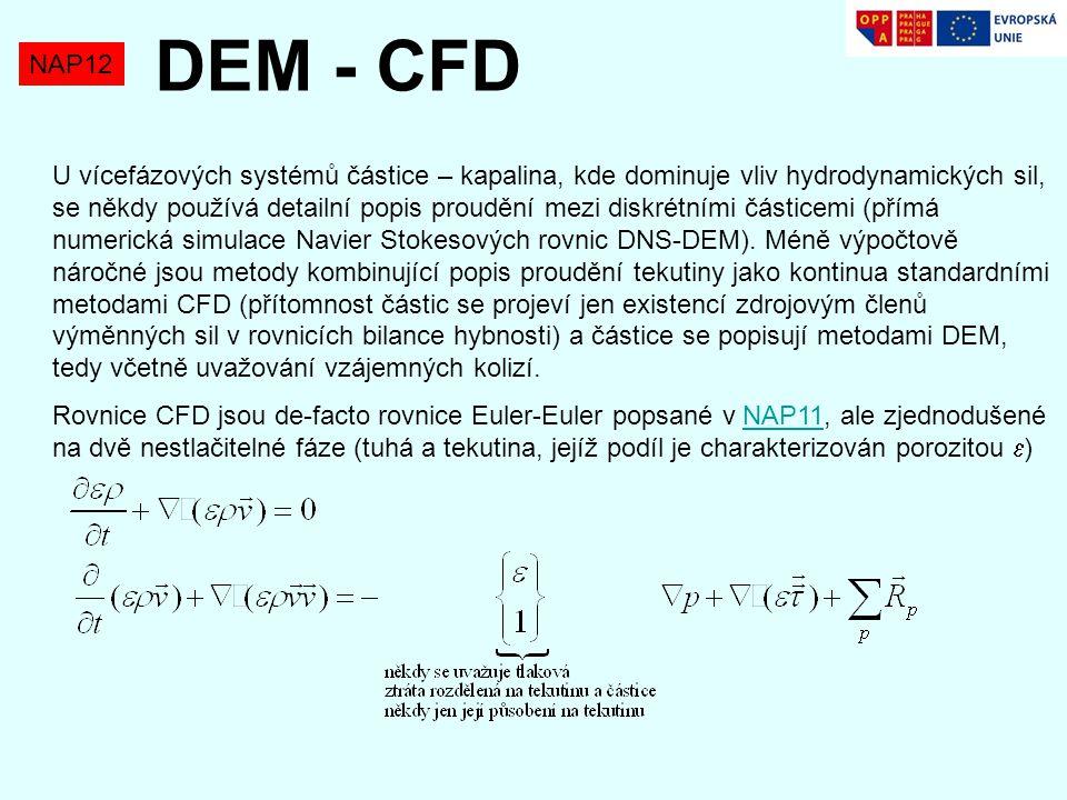 DEM - CFD NAP12.