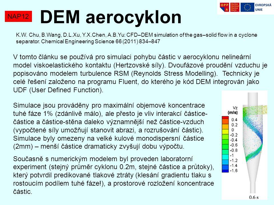 DEM aerocyklon NAP12.